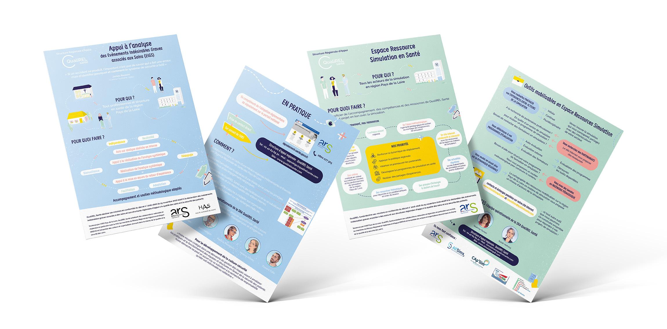 Flyer Qualirel santé sécurité de soins des pays de la loire Digisanté