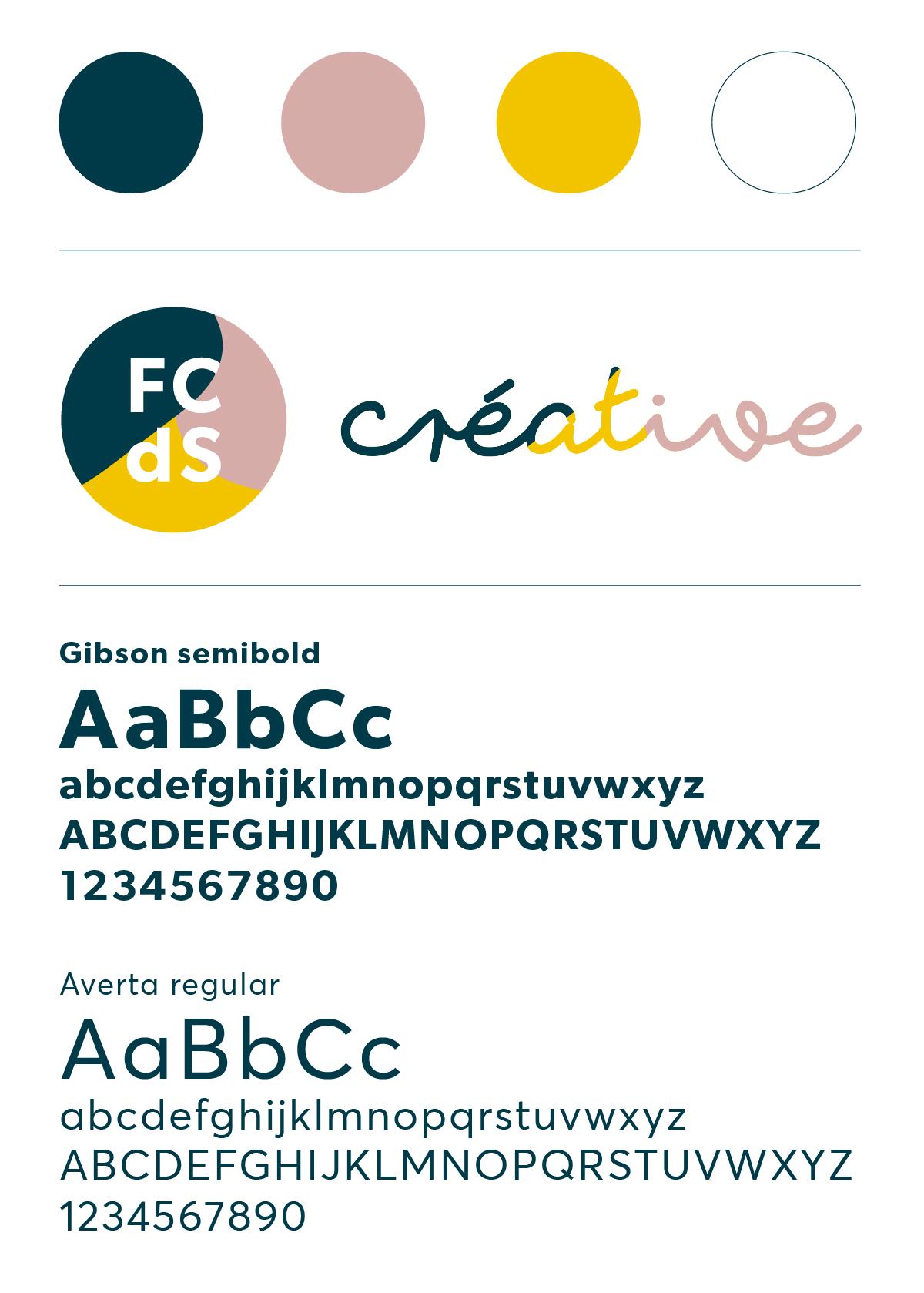 Identité visuelle Fabrique creative santé Digisanté