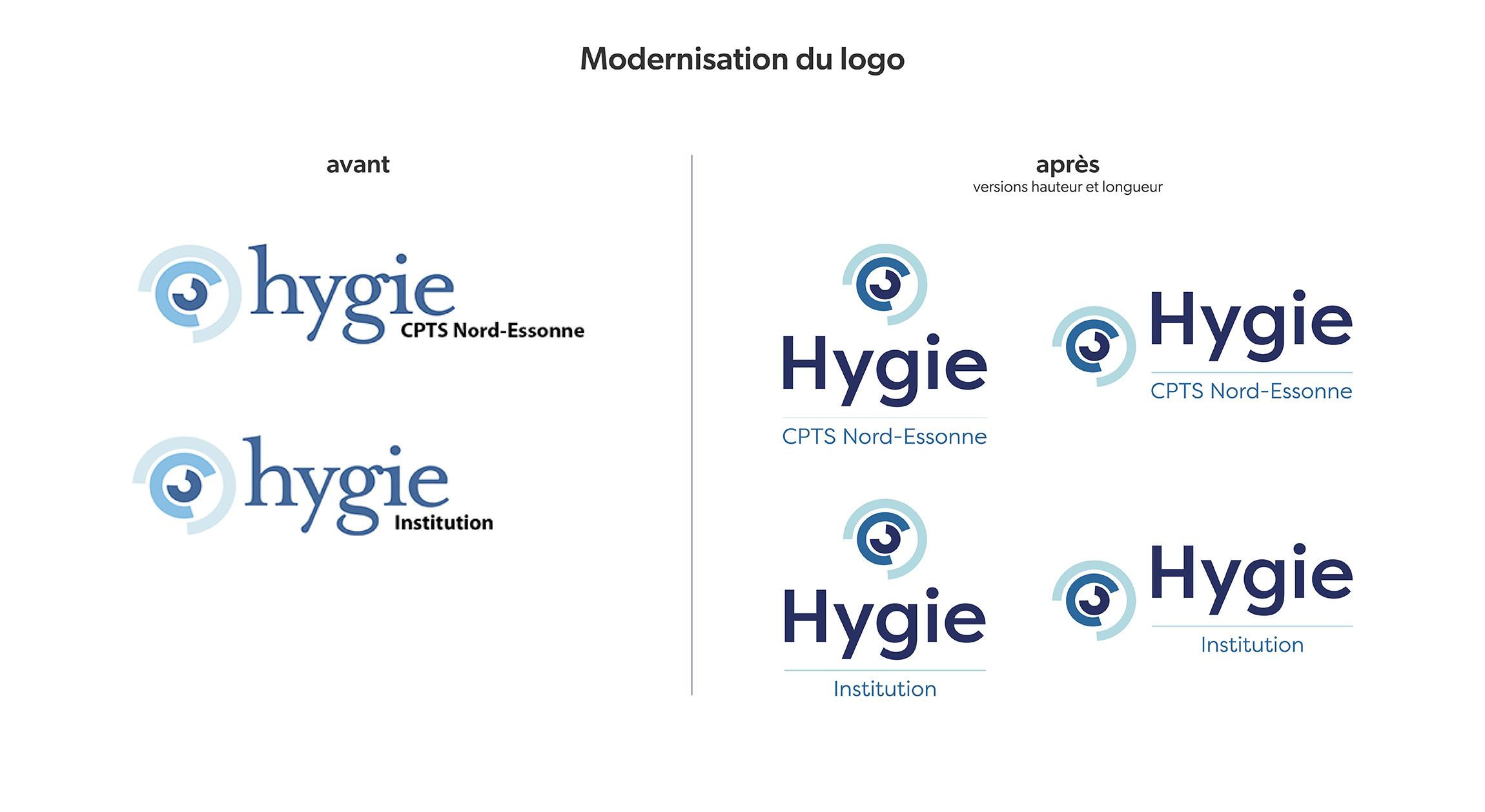 Logo Avant/Après CPTS et Institution Hygie Digisanté